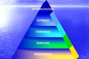 h pyramida tou maslow